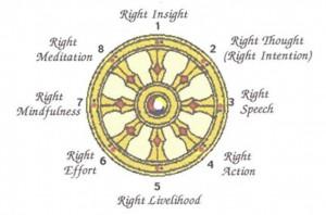 vos_eightfold_path